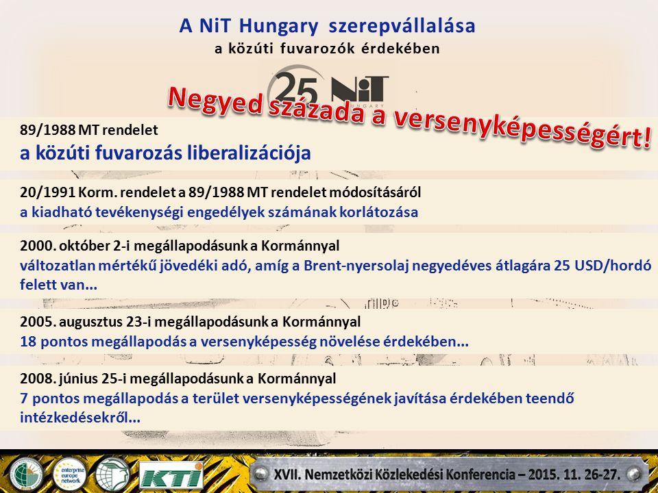 A NiT Hungary szerepvállalása a közúti fuvarozók érdekében 20/1991 Korm. rendelet a 89/1988 MT rendelet módosításáról a kiadható tevékenységi engedély