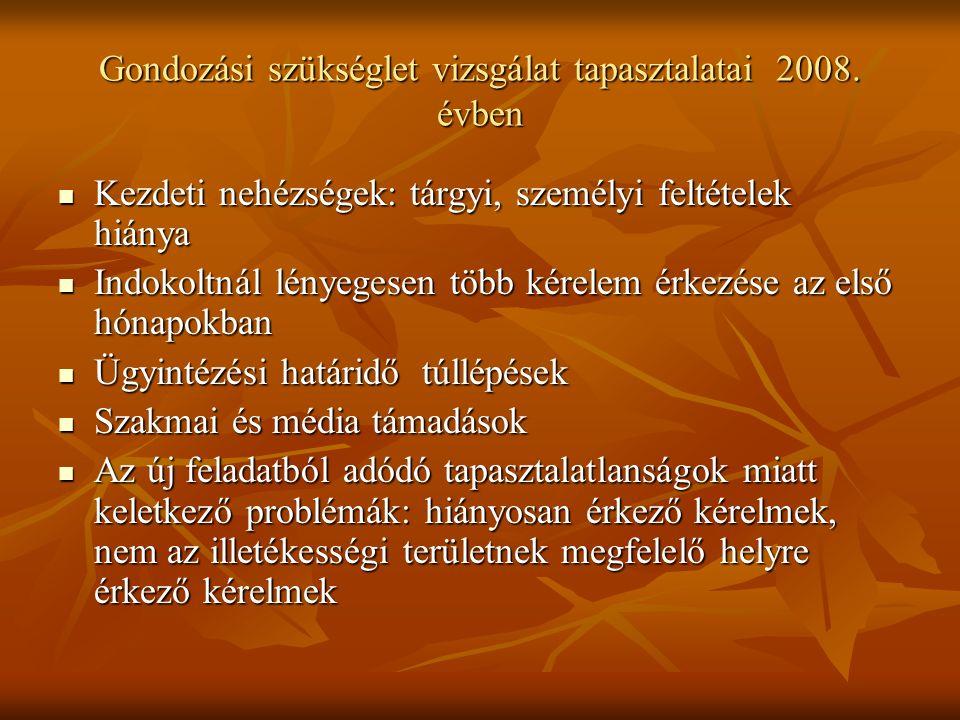 Gondozási szükséglet vizsgálat tapasztalatai 2008.