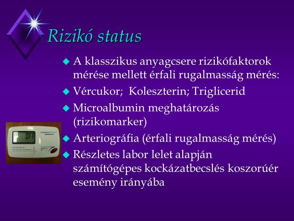 Rizikó status u A klasszikus anyagcsere rizikófaktorok mérése mellett érfali rugalmasság mérés: u Vércukor; Koleszterin; Triglicerid u Microalbumin meghatározás (rizikomarker) u Arteriográfia (érfali rugalmasság mérés) u Részletes labor lelet alapján számítógépes kockázatbecslés koszorúér esemény irányába