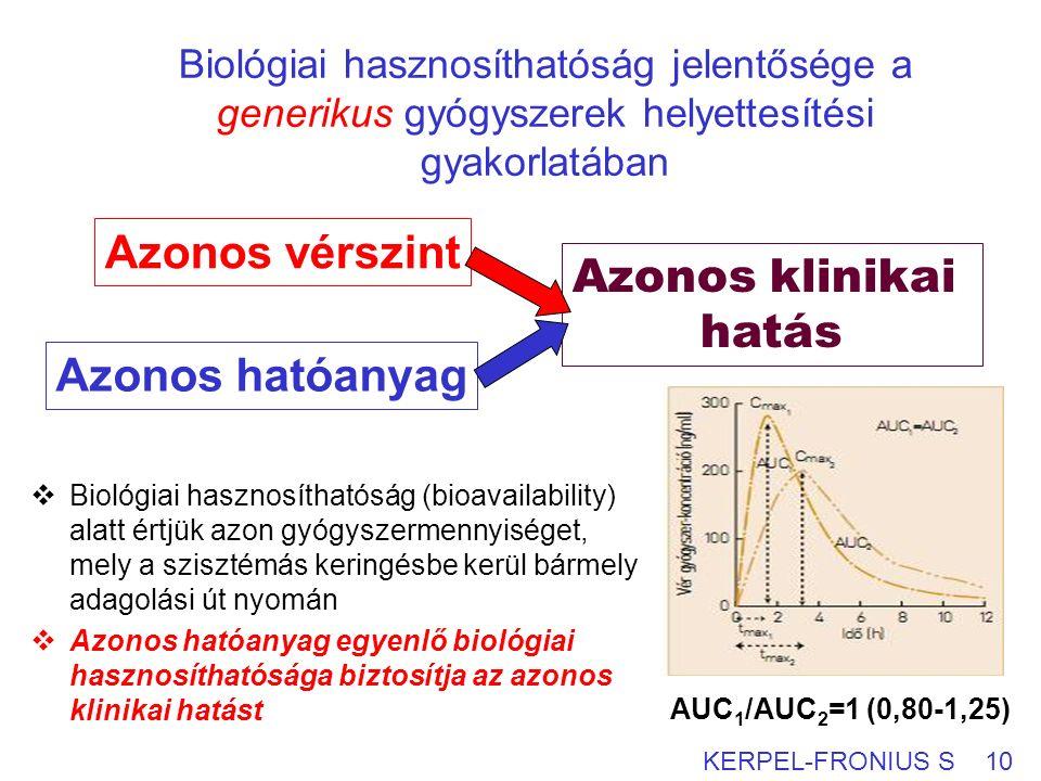 Biológiai hasznosíthatóság jelentősége a generikus gyógyszerek helyettesítési gyakorlatában  Biológiai hasznosíthatóság (bioavailability) alatt értjük azon gyógyszermennyiséget, mely a szisztémás keringésbe kerül bármely adagolási út nyomán  Azonos hatóanyag egyenlő biológiai hasznosíthatósága biztosítja az azonos klinikai hatást KERPEL-FRONIUS S 10 Azonos vérszint Azonos hatóanyag Azonos klinikai hatás AUC 1 /AUC 2 =1 (0,80-1,25)