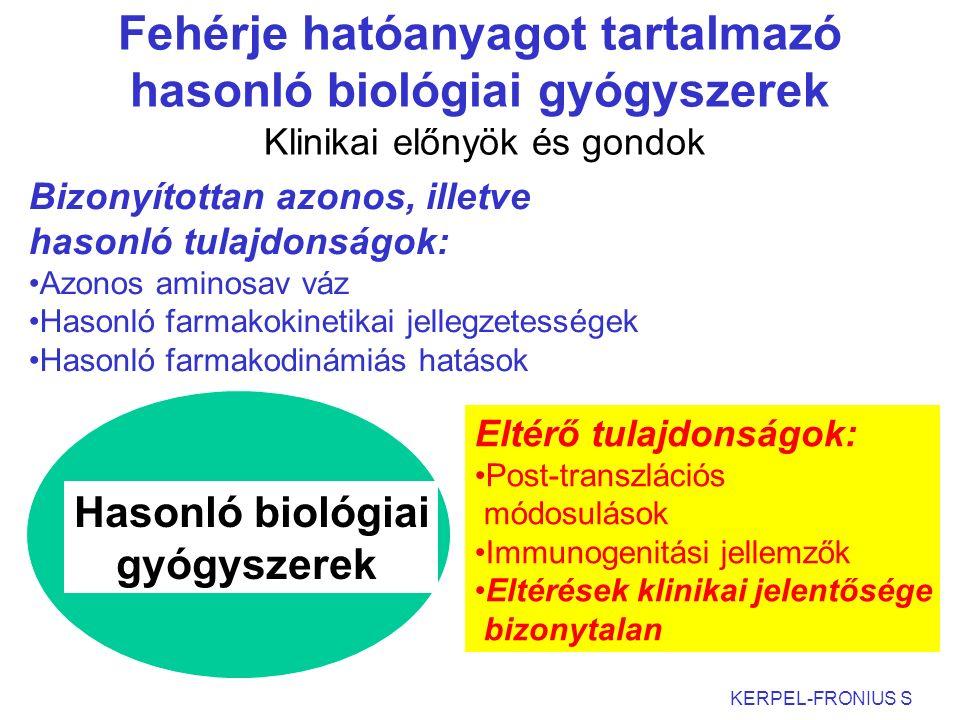Fehérje hatóanyagot tartalmazó hasonló biológiai gyógyszerek Klinikai előnyök és gondok KERPEL-FRONIUS S Bizonyítottan azonos, illetve hasonló tulajdonságok: Azonos aminosav váz Hasonló farmakokinetikai jellegzetességek Hasonló farmakodinámiás hatások Eltérő tulajdonságok: Post-transzlációs módosulások Immunogenitási jellemzők Eltérések klinikai jelentősége bizonytalan Hasonló biológiai gyógyszerek