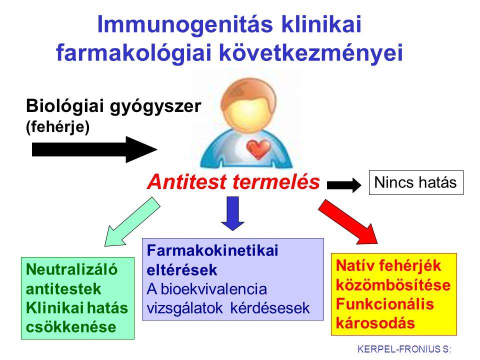 Immunogenitás klinikai farmakológiai következményei KERPEL-FRONIUS S: Antitest termelés Nincs hatás Biológiai gyógyszer (fehérje) Farmakokinetikai eltérések A bioekvivalencia vizsgálatok kérdésesek Natív fehérjék közömbösítése Funkcionális károsodás Neutralizáló antitestek Klinikai hatás csökkenése