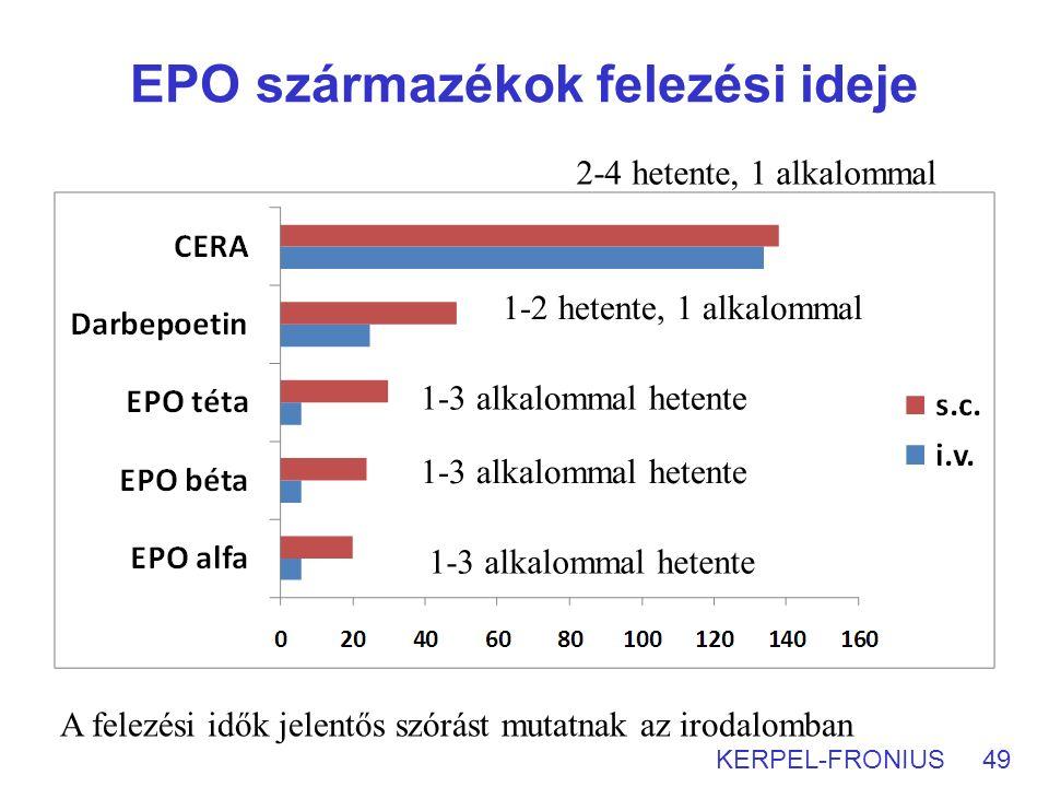 EPO származékok felezési ideje KERPEL-FRONIUS 49 1-3 alkalommal hetente 1-2 hetente, 1 alkalommal 2-4 hetente, 1 alkalommal 1-3 alkalommal hetente A felezési idők jelentős szórást mutatnak az irodalomban