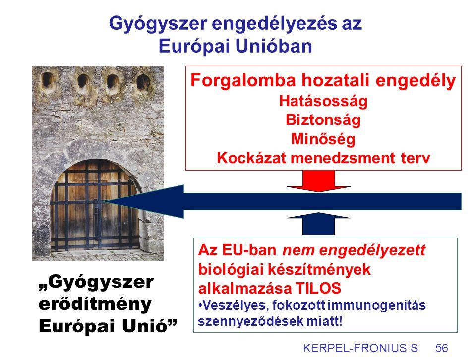 """Gyógyszer engedélyezés az Európai Unióban KERPEL-FRONIUS S 56 Forgalomba hozatali engedély Hatásosság Biztonság Minőség Kockázat menedzsment terv """"Gyógyszer erődítmény Európai Unió Az EU-ban nem engedélyezett biológiai készítmények alkalmazása TILOS Veszélyes, fokozott immunogenitás szennyeződések miatt!"""