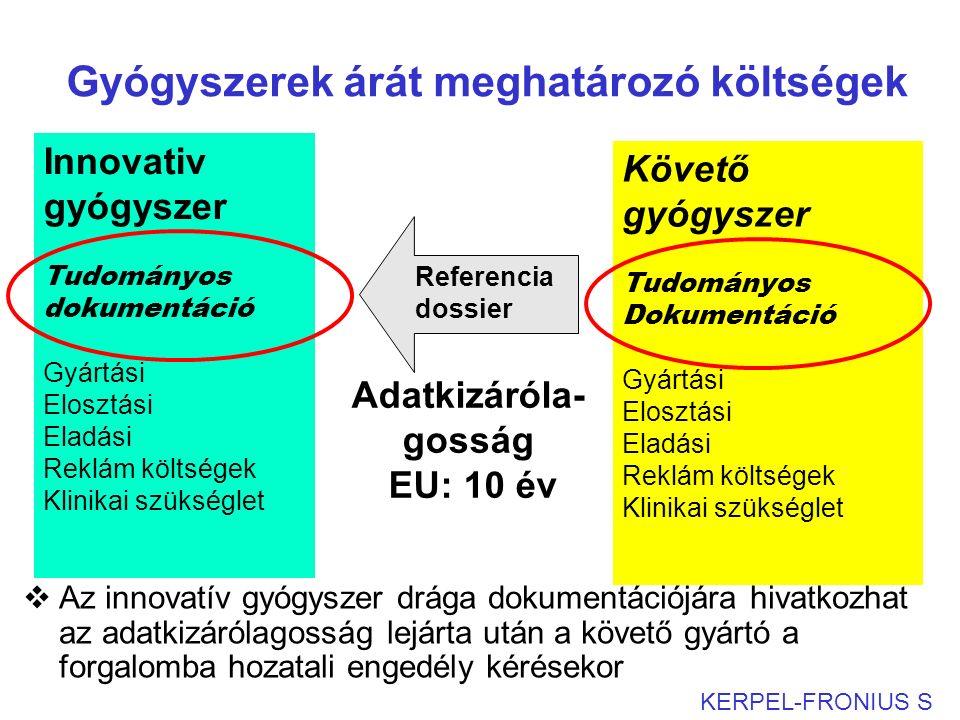 Különböző mértékben humanizált antitestek (At)  1.