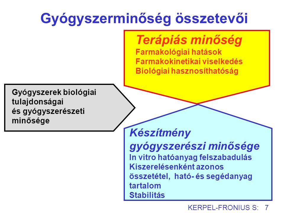 Gyógyszerminőség összetevői KERPEL-FRONIUS S: 7 Terápiás minőség Farmakológiai hatások Farmakokinetikai viselkedés Biológiai hasznosíthatóság Készítmény gyógyszerészi minősége In vitro hatóanyag felszabadulás Kiszerelésenként azonos összetétel, ható- és segédanyag tartalom Stabilitás Gyógyszerek biológiai tulajdonságai és gyógyszerészeti minősége