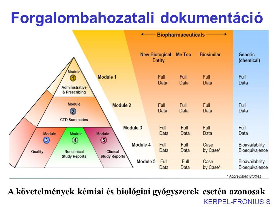Forgalombahozatali dokumentáció KERPEL-FRONIUS S A követelmények kémiai és biológiai gyógyszerek esetén azonosak