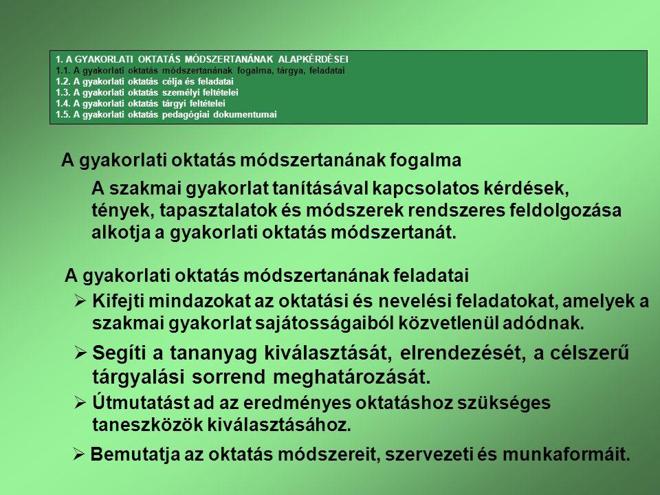 1. A GYAKORLATI OKTATÁS MÓDSZERTANÁNAK ALAPKÉRDÉSEI 1.1.