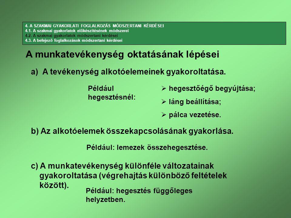 a) A tevékenység alkotóelemeinek gyakoroltatása. b) Az alkotóelemek összekapcsolásának gyakorlása. c) A munkatevékenység különféle változatainak gyako