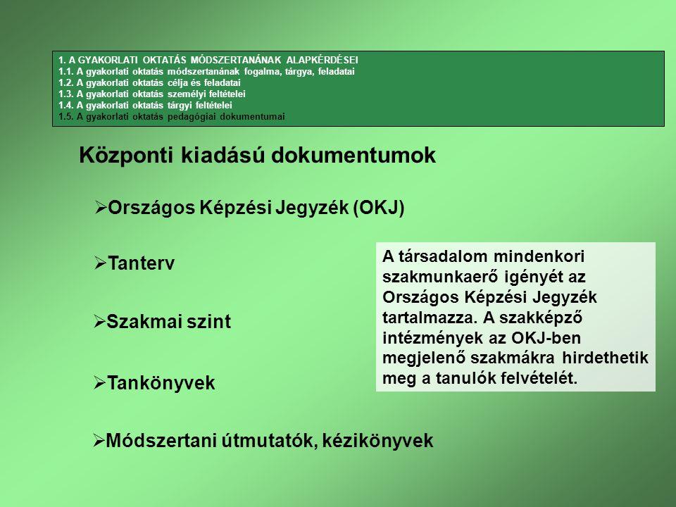 Központi kiadású dokumentumok  Országos Képzési Jegyzék (OKJ)  Tanterv  Szakmai szint  Tankönyvek  Módszertani útmutatók, kézikönyvek A társadalom mindenkori szakmunkaerő igényét az Országos Képzési Jegyzék tartalmazza.
