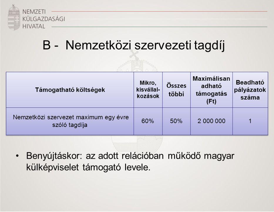 B - Nemzetközi szervezeti tagdíj Benyújtáskor: az adott relációban működő magyar külképviselet támogató levele.