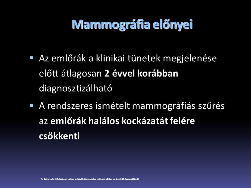 Mammográfia előnyei  Az emlőrák a klinikai tünetek megjelenése előtt átlagosan 2 évvel korábban diagnosztizálható  A rendszeres ismételt mammográfiá
