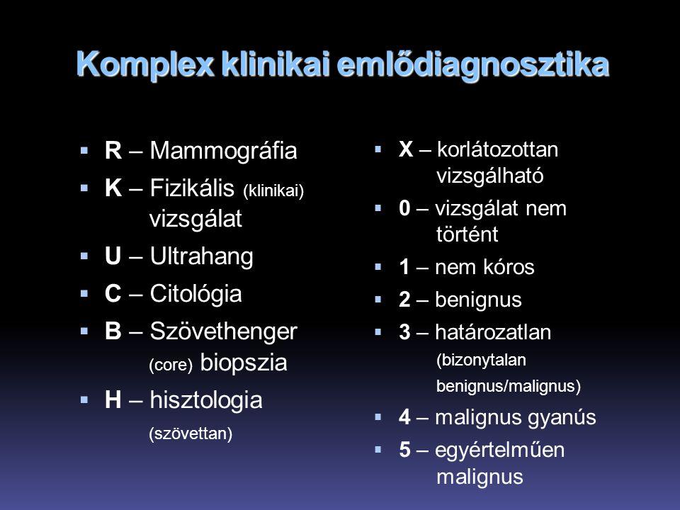 Komplex klinikai emlődiagnosztika  R – Mammográfia  K – Fizikális (klinikai) vizsgálat  U – Ultrahang  C – Citológia  B – Szövethenger (core) bio