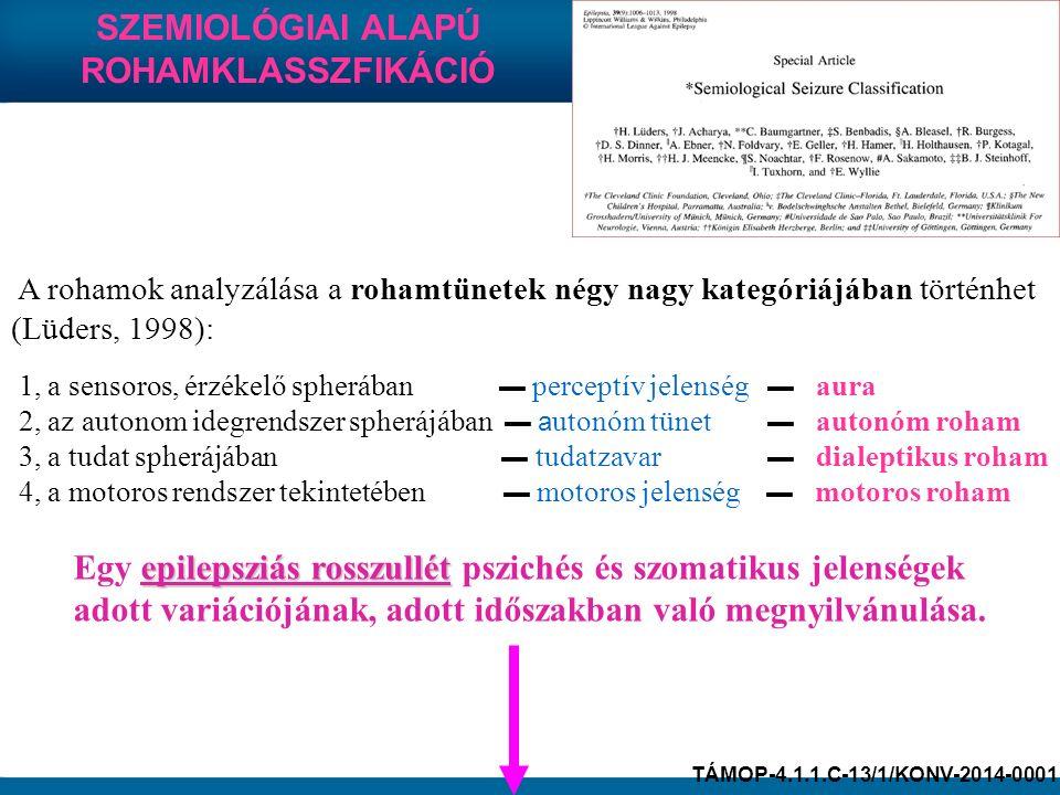 SZEMIOLÓGIAI ALAPÚ ROHAMKLASSZFIKÁCIÓ A rohamok analyzálása a rohamtünetek négy nagy kategóriájában történhet (Lüders, 1998): 1, a sensoros, érzékelő spherában ▬ perceptív jelenség ▬ aura 2, az autonom idegrendszer spherájában ▬ a utonóm tünet ▬ autonóm roham 3, a tudat spherájában ▬ tudatzavar ▬ dialeptikus roham 4, a motoros rendszer tekintetében ▬ motoros jelenség ▬ motoros roham epilepsziás rosszullét Egy epilepsziás rosszullét pszichés és szomatikus jelenségek adott variációjának, adott időszakban való megnyilvánulása.