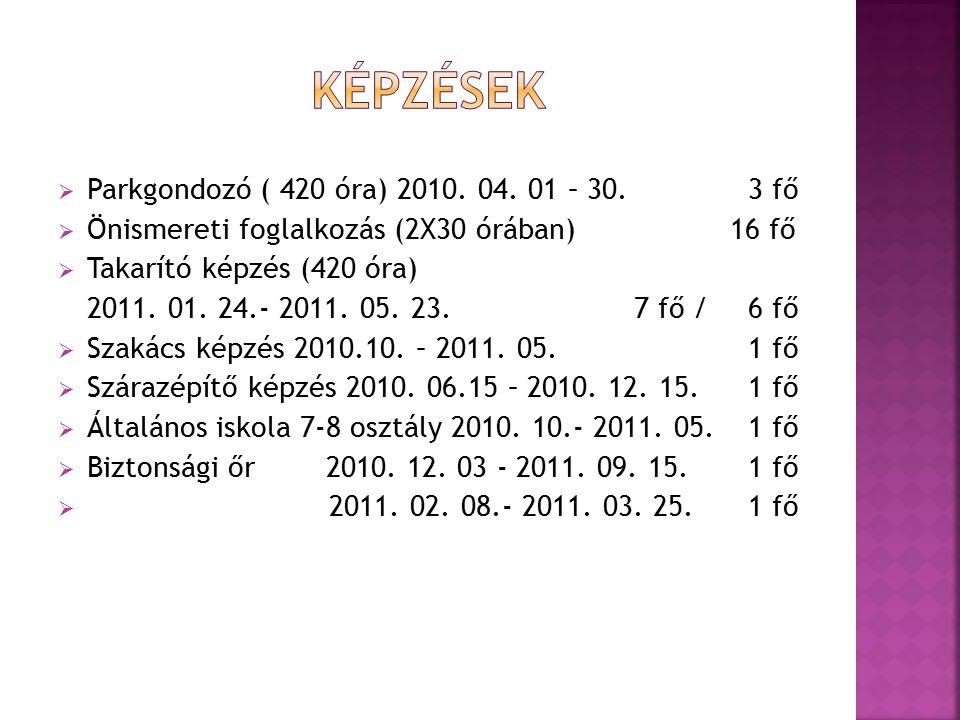  Parkgondozó ( 420 óra) 2010. 04. 01 – 30. 3 fő  Önismereti foglalkozás (2X30 órában)16 fő  Takarító képzés (420 óra) 2011. 01. 24.- 2011. 05. 23.7