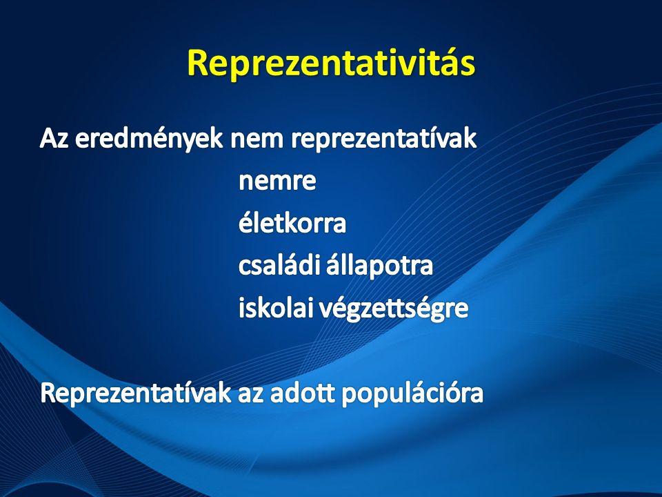 Reprezentativitás
