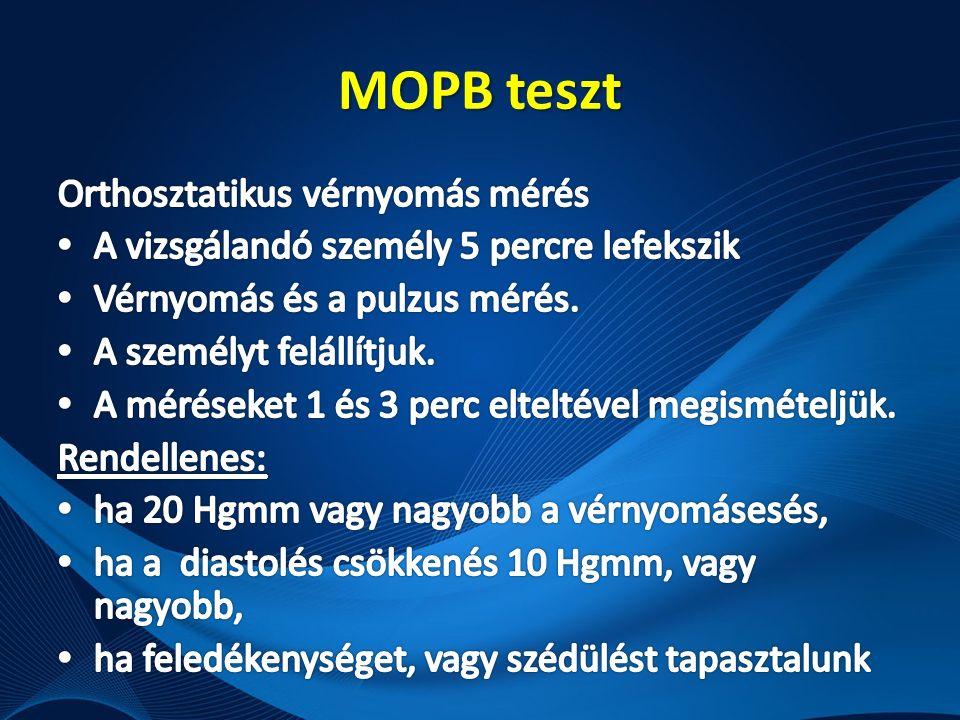 MOPB teszt