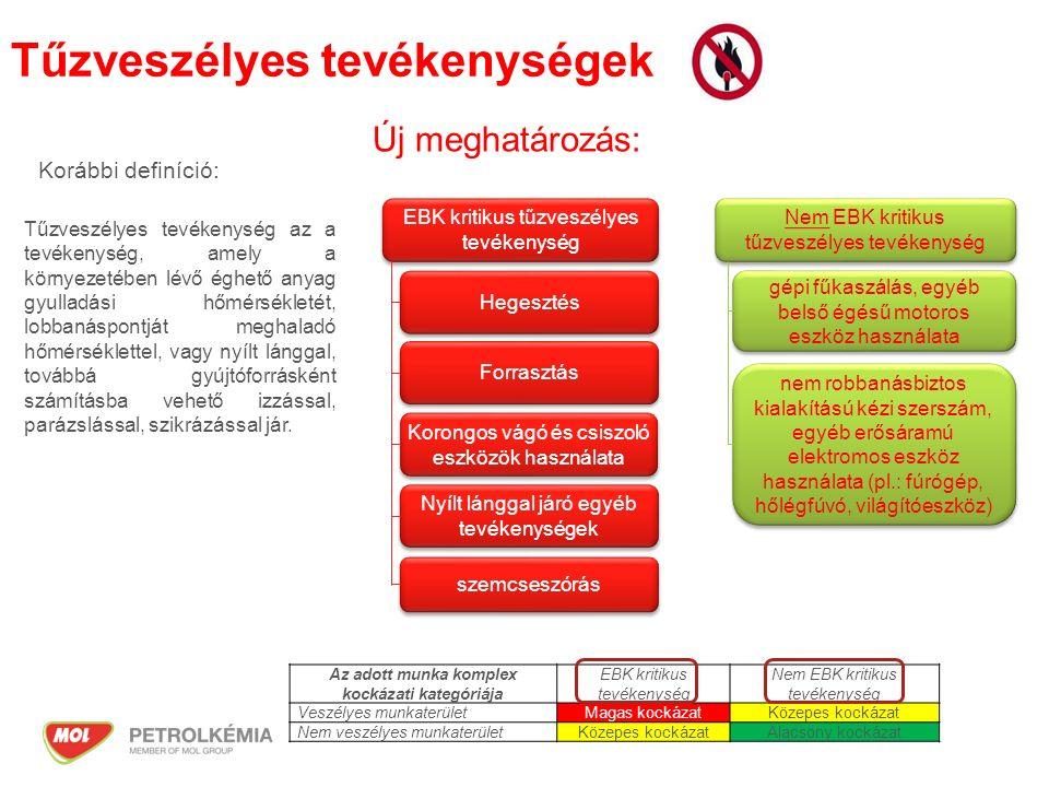 Szabályok: Tűzveszélyes tevékenységek EBK kritikus tűzveszélyes tevékenység Nem EBK kritikus tűzveszélyes tevékenység Egyedül nem végezhető Tűzveszéllyel járó munkaengedély (MeFTIR vagy tömb) kell minden esetben 2017.