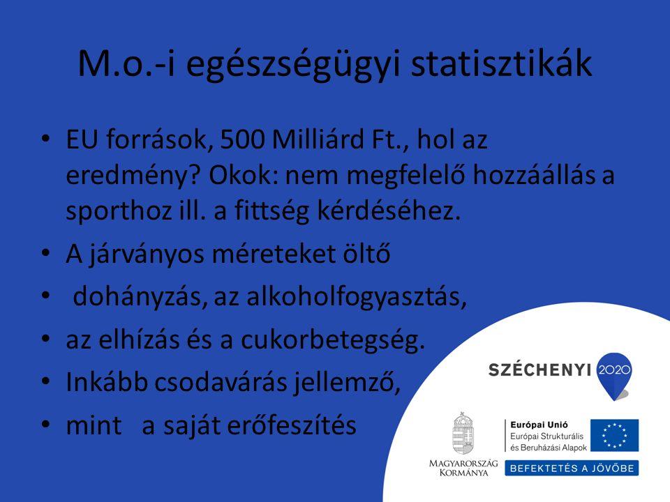 M.o.-i egészségügyi statisztikák EU források, 500 Milliárd Ft., hol az eredmény? Okok: nem megfelelő hozzáállás a sporthoz ill. a fittség kérdéséhez.