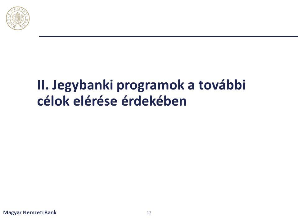 II. Jegybanki programok a további célok elérése érdekében Magyar Nemzeti Bank 12