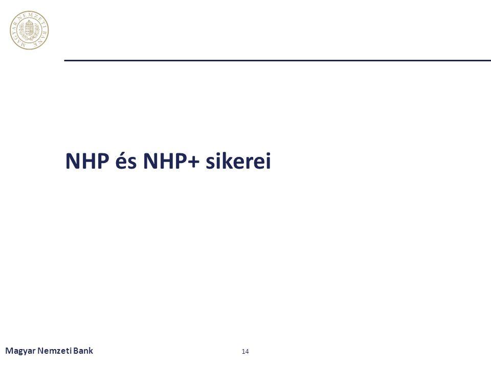 NHP és NHP+ sikerei Magyar Nemzeti Bank 14