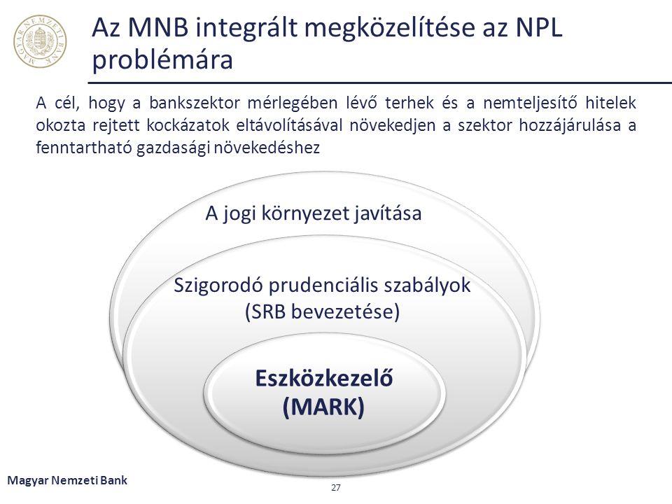 Az MNB integrált megközelítése az NPL problémára Eszközkezelő (MARK) Magyar Nemzeti Bank 27 Szigorodó prudenciális szabályok (SRB bevezetése) A jogi környezet javítása A cél, hogy a bankszektor mérlegében lévő terhek és a nemteljesítő hitelek okozta rejtett kockázatok eltávolításával növekedjen a szektor hozzájárulása a fenntartható gazdasági növekedéshez