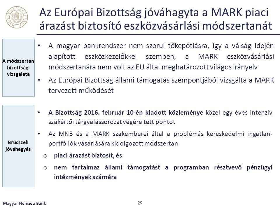 Magyar Nemzeti Bank 29 A módszertan bizottsági vizsgálata Az Európai Bizottság jóváhagyta a MARK piaci árazást biztosító eszközvásárlási módszertanát A magyar bankrendszer nem szorul tőkepótlásra, így a válság idején alapított eszközkezelőkkel szemben, a MARK eszközvásárlási módszertanára nem volt az EU által meghatározott világos irányelv Az Európai Bizottság állami támogatás szempontjából vizsgálta a MARK tervezett működését Brüsszeli jóváhagyás A Bizottság 2016.