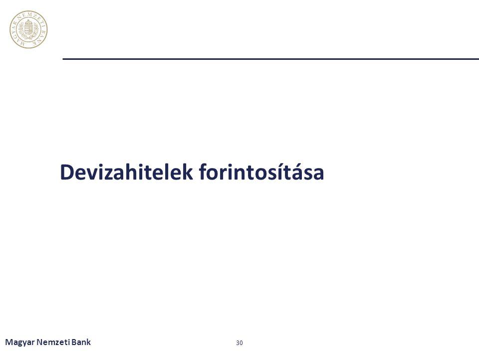 Devizahitelek forintosítása Magyar Nemzeti Bank 30