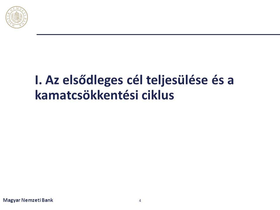 I. Az elsődleges cél teljesülése és a kamatcsökkentési ciklus Magyar Nemzeti Bank 4
