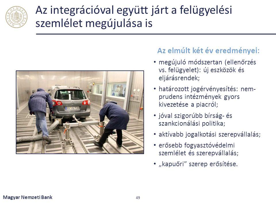 Az integrációval együtt járt a felügyelési szemlélet megújulása is Magyar Nemzeti Bank 49 Az elmúlt két év eredményei: megújuló módszertan (ellenőrzés vs.