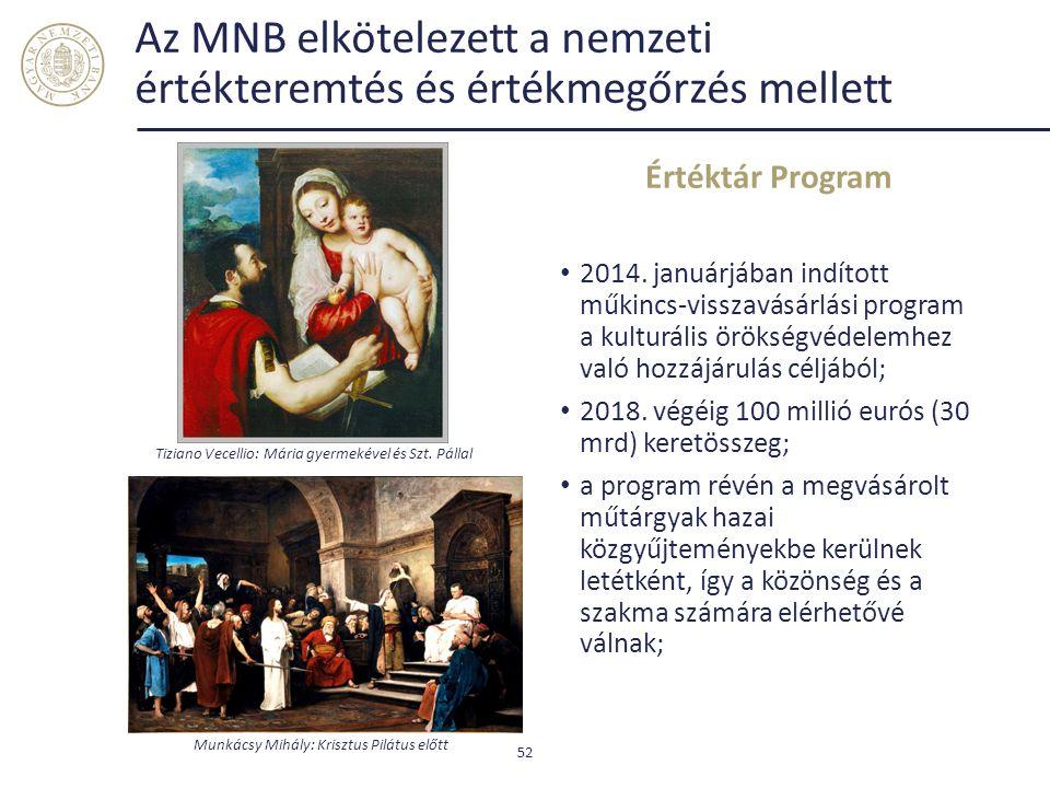 Az MNB elkötelezett a nemzeti értékteremtés és értékmegőrzés mellett 52 Munkácsy Mihály: Krisztus Pilátus előtt Tiziano Vecellio: Mária gyermekével és Szt.
