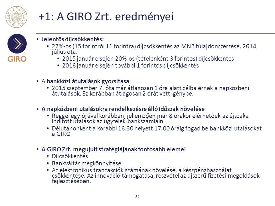 +1: A GIRO Zrt.