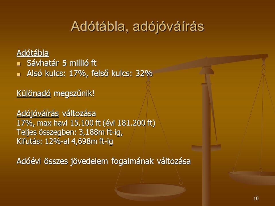 10 Adótábla, adójóváírás Adótábla Sávhatár 5 millió ft Sávhatár 5 millió ft Alsó kulcs: 17%, felső kulcs: 32% Alsó kulcs: 17%, felső kulcs: 32% Különadó megszűnik.