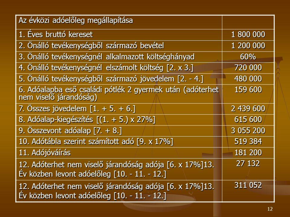 12 Az évközi adóelőleg megállapítása 1. Éves bruttó kereset 1 800 000 2.