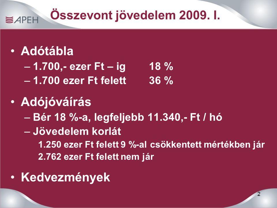 2 Összevont jövedelem 2009. I.