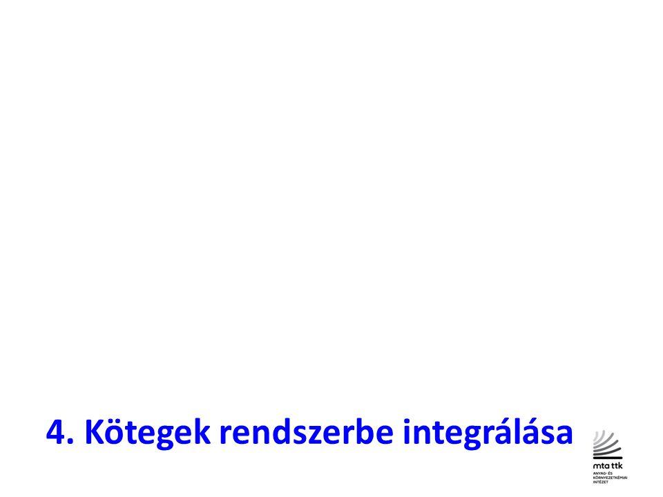 4. Kötegek rendszerbe integrálása
