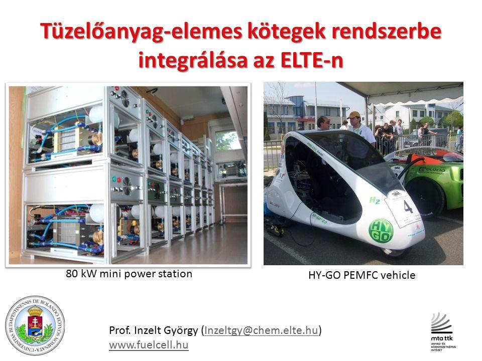 Tüzelőanyag-elemes kötegek rendszerbe integrálása az ELTE-n Prof.