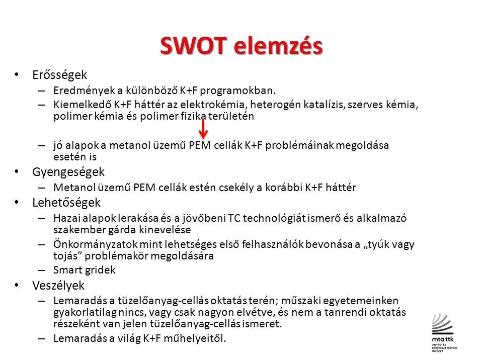 SWOT elemzés Erősségek – Eredmények a különböző K+F programokban.