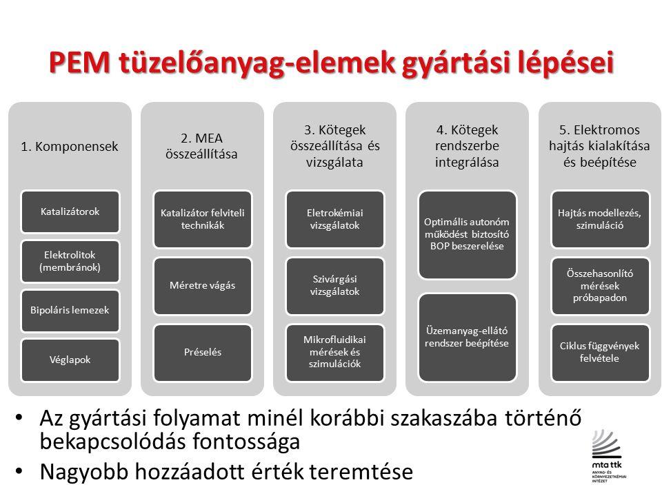 PEM tüzelőanyag-elemek gyártási lépései 1.