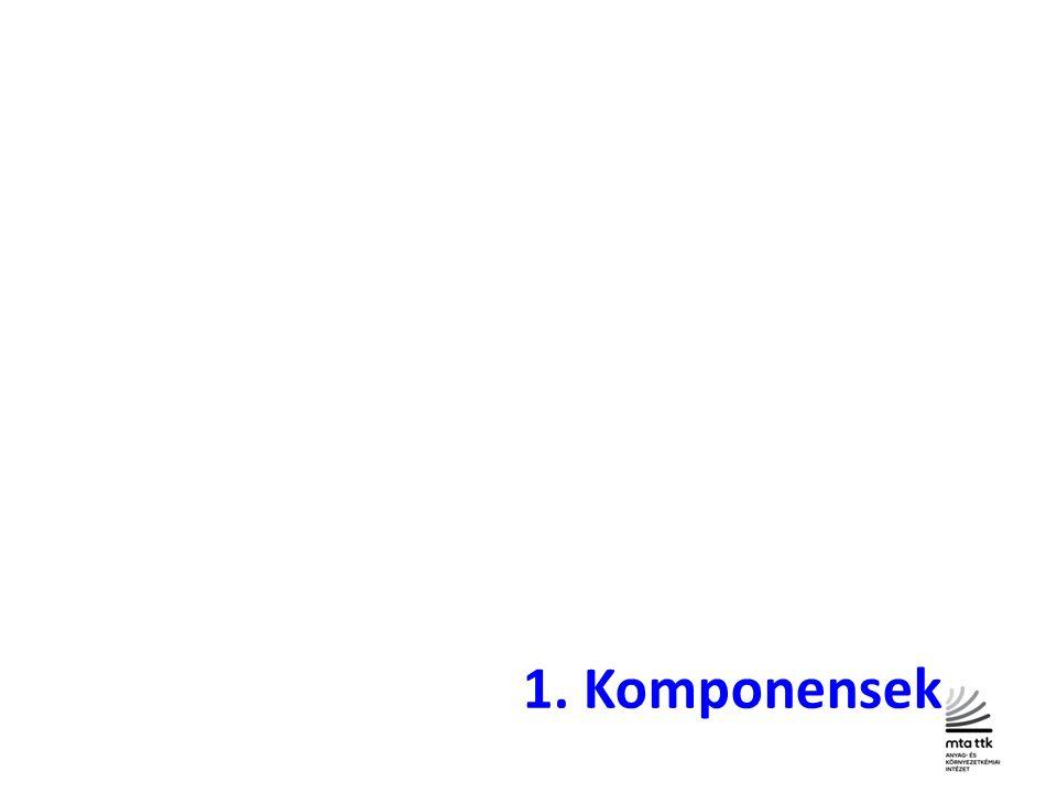 1. Komponensek
