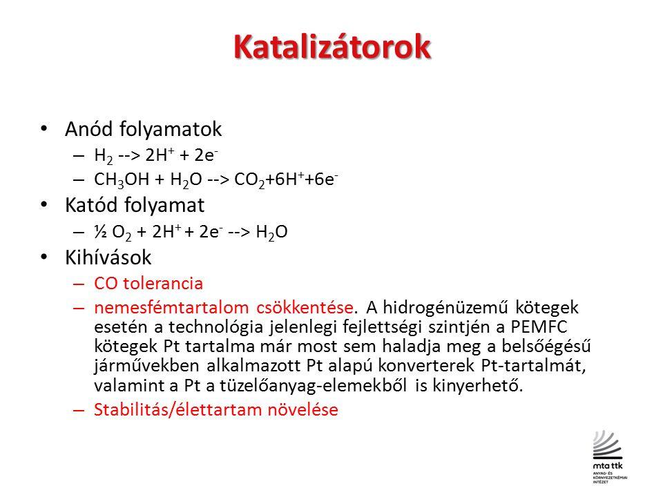 Katalizátorok Anód folyamatok – H 2 --> 2H + + 2e - – CH 3 OH + H 2 O --> CO 2 +6H + +6e - Katód folyamat – ½ O 2 + 2H + + 2e - --> H 2 O Kihívások – CO tolerancia – nemesfémtartalom csökkentése.