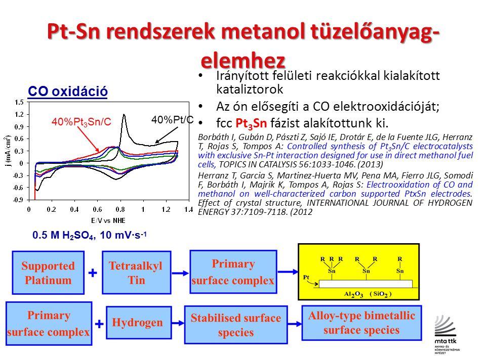 Pt-Sn rendszerek metanol tüzelőanyag- elemhez Irányított felületi reakciókkal kialakított kataliztorok Az ón elősegíti a CO elektrooxidációját; fcc Pt 3 Sn fázist alakítottunk ki.