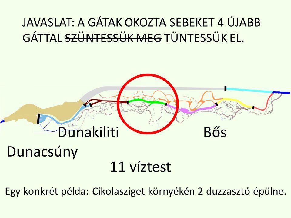 Dunakiliti Bős Dunacsúny 11 víztest JAVASLAT: A GÁTAK OKOZTA SEBEKET 4 ÚJABB GÁTTAL SZÜNTESSÜK MEG TÜNTESSÜK EL.