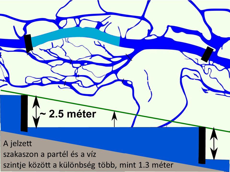 A jelzett szakaszon a partél és a víz szintje között a különbség több, mint 1.3 méter