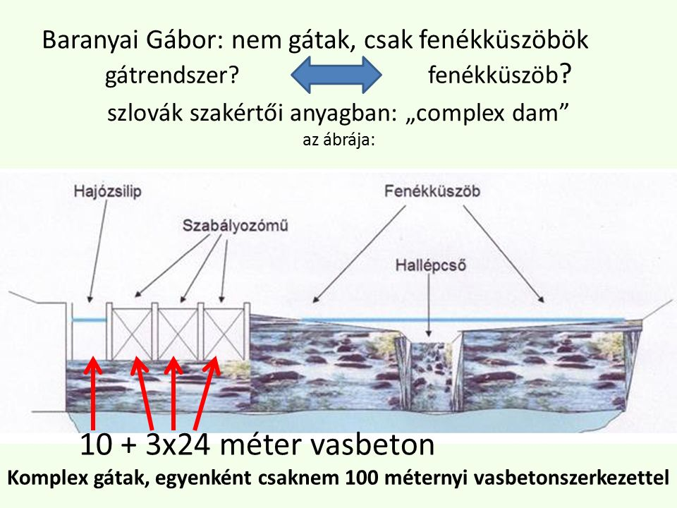 Baranyai Gábor: nem gátak, csak fenékküszöbök gátrendszer.