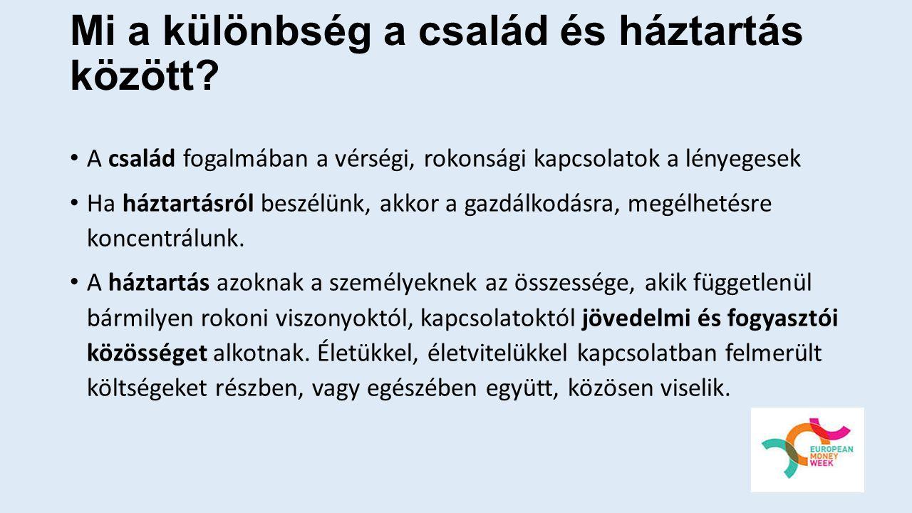 A nettó bér magasabb összeg, mint a bruttó bér.HAMIS Ma Magyarországon az alkalmazottak az eltartott gyerekek után adókedvezményt kapnak.IGAZ A családok tulajdona is eredményezhet bevételt IGAZ Az átlagos magyar család jövedelmének kb negyedét költ élelmiszerreIGAZ A családi autó javítási költsége az egyéb kiadások közé tartozik.HAMIS Kultúrára, szórakozásra többet költünk, mint az egyéb kiadásokra.HAMIS A költségvetés általában egy időszak bevételeit és kiadásait tartalmazza IGAZ Hiányról beszélünk, ha a bevételek meghaladják a kiadásokat.HAMIS Tartalék, megtakarítás nélkül nagyon kiszolgáltatottak a családok.