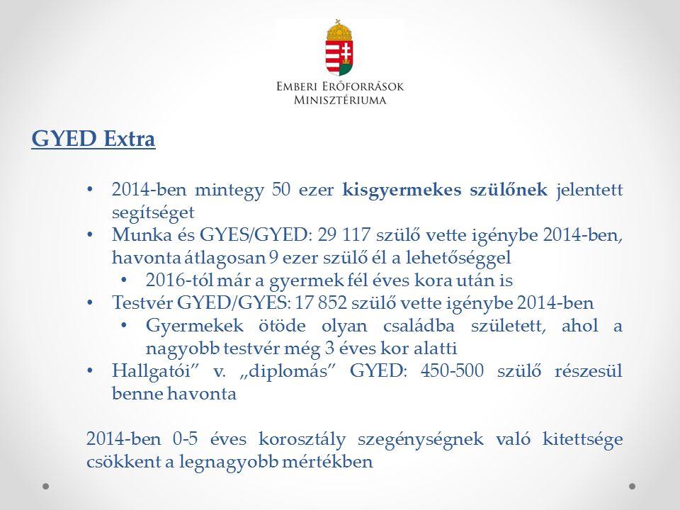 GYED Extra 2014-ben mintegy 50 ezer kisgyermekes szülőnek jelentett segítséget Munka és GYES/GYED: 29 117 szülő vette igénybe 2014-ben, havonta átlago