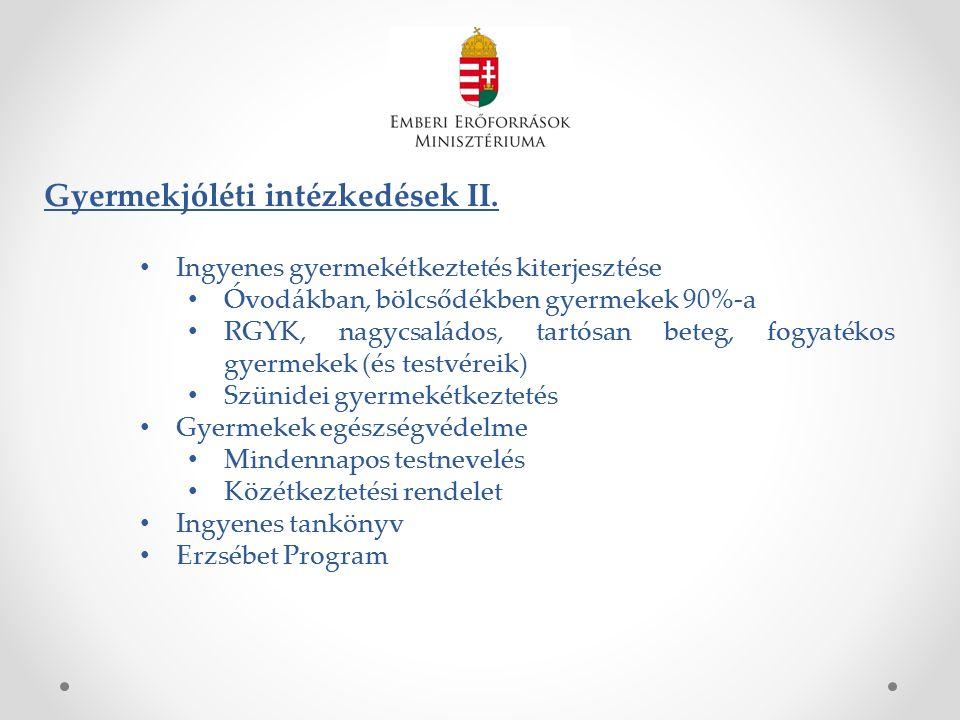 Gyermekjóléti intézkedések II. Ingyenes gyermekétkeztetés kiterjesztése Óvodákban, bölcsődékben gyermekek 90%-a RGYK, nagycsaládos, tartósan beteg, fo