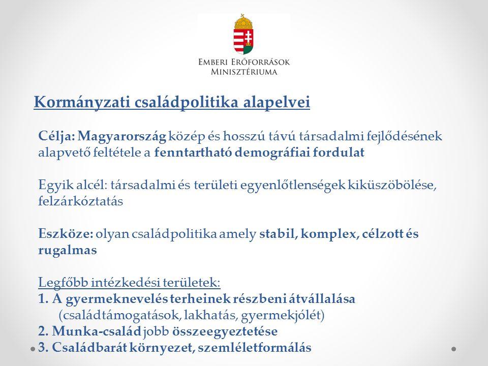 Célja: Magyarország közép és hosszú távú társadalmi fejlődésének alapvető feltétele a fenntartható demográfiai fordulat Egyik alcél: társadalmi és ter