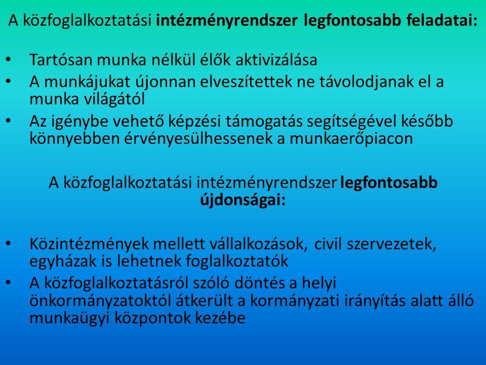 A közfoglalkoztatás munkajogi szempontból: a munkaviszony speciális fatája (közfoglalkoztatási jogviszony) Alkalmazandó jogszabályok: A közfoglalkoztatásról szóló 2011.
